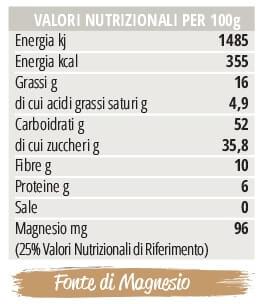 Valore nutrizionale Fico con noci e cioccolata