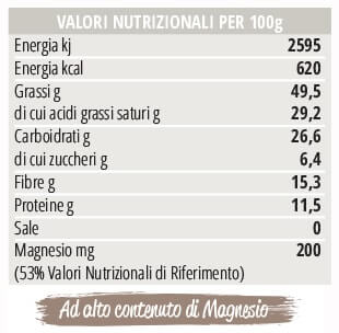 Pasta di Cacao Crudo fondente al 90%