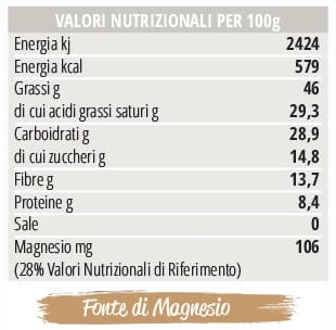 Valori nutrizionali cioccolato al Lampone